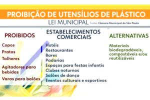 Lei de Proibição de Utensílios de Plástico sancionada por Bruno Covas